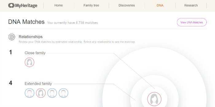 Screenshot of MyHeritage DNA matches after your results are in